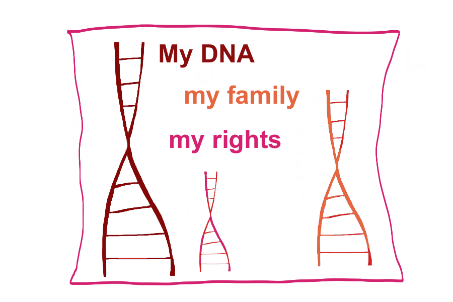 My DNA Rights